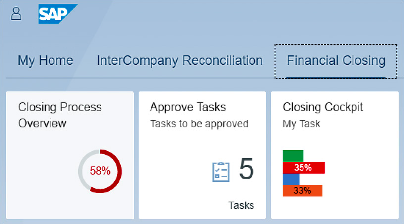 Financial Closing KPIs for SAP