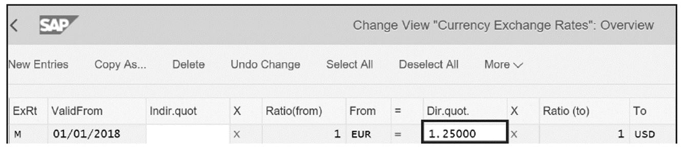 Exchange Rate between EUR and USD