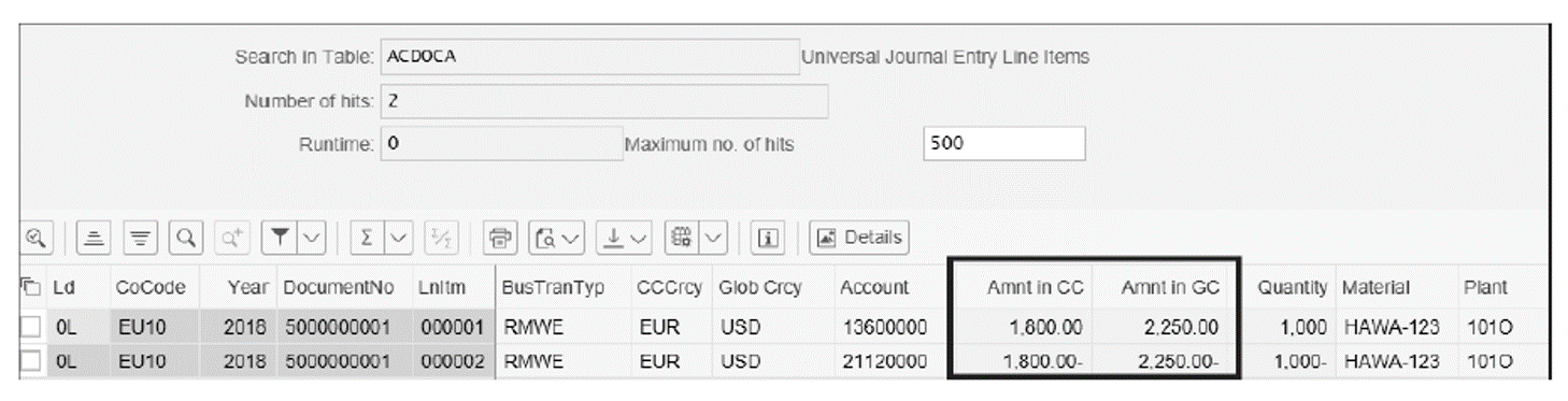 Table ACDOCA Showing Company Code and Group Currency