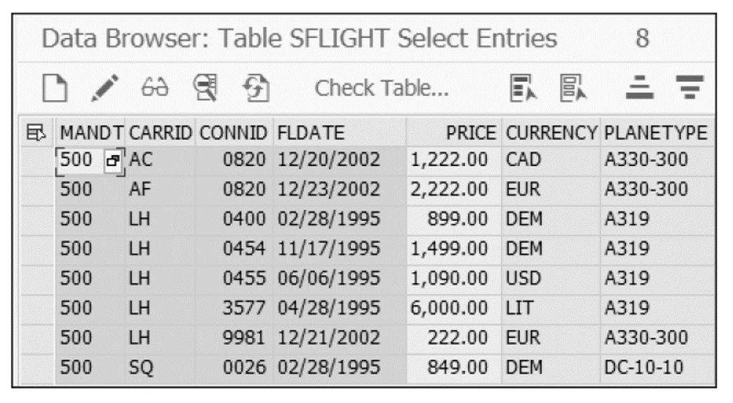Table SLFLIGHT
