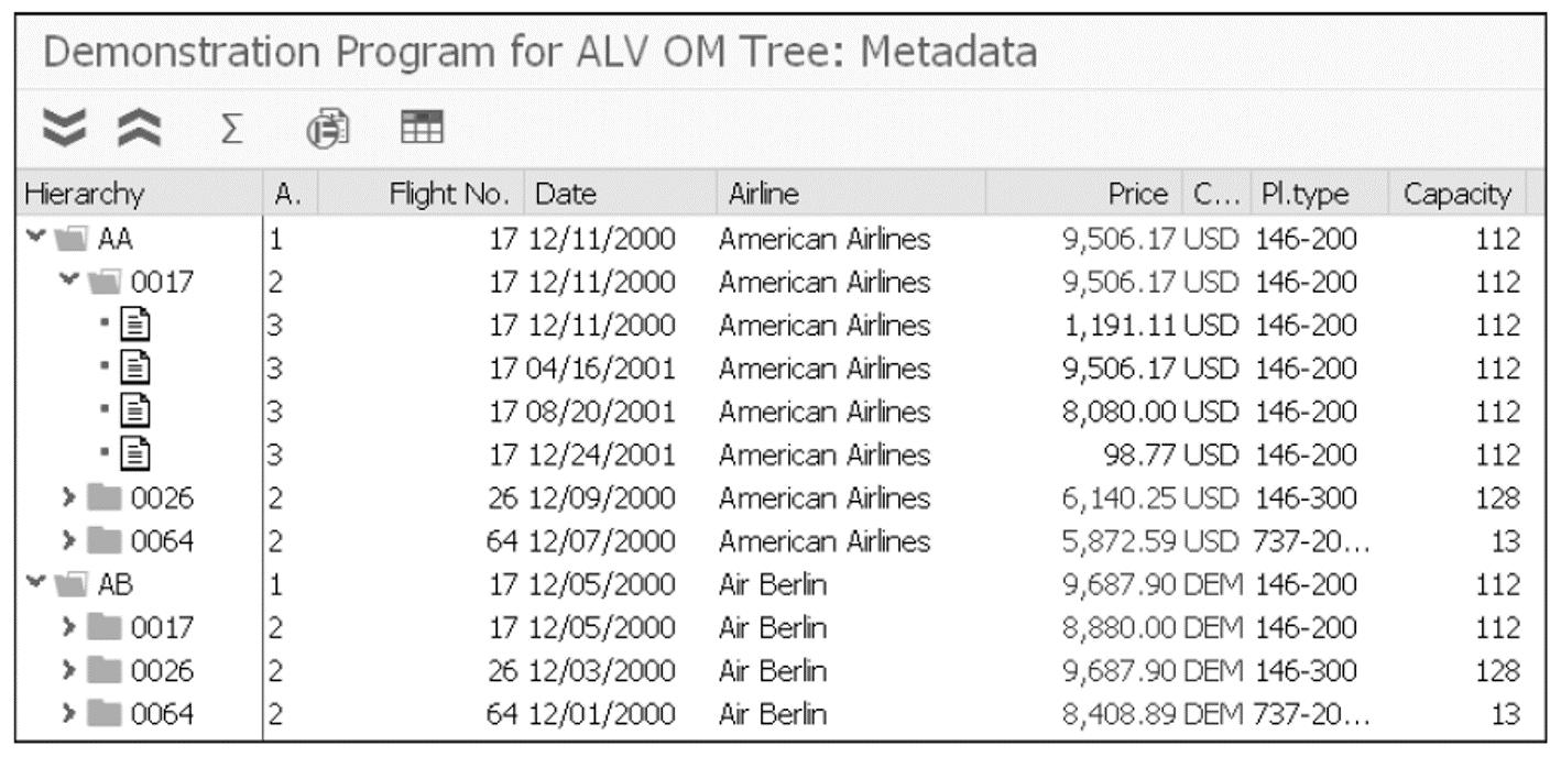 ALV Tree Example Using SALV Framework