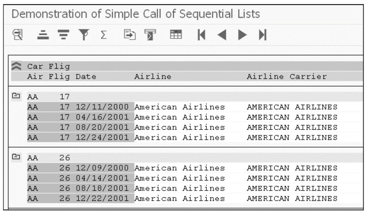 Hierarchical-Sequential List Example Using SALV Framework