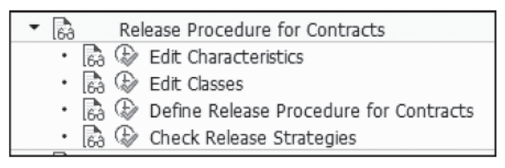Release Procedure for Contracts