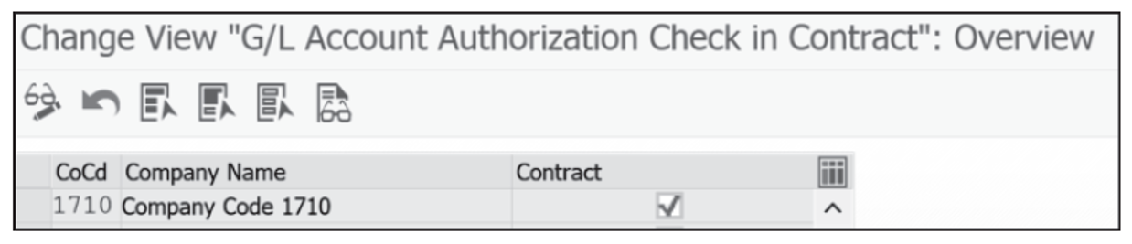 Authorization Check for General Ledger Accounts