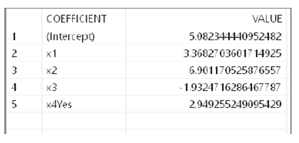 Output in the Coefficient Table LM_MODEL_COEFFICIENTS