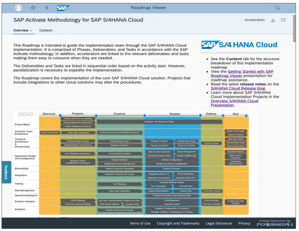 Overview Page for the SAP Activate Methodology for SAP S/4HANA Cloud