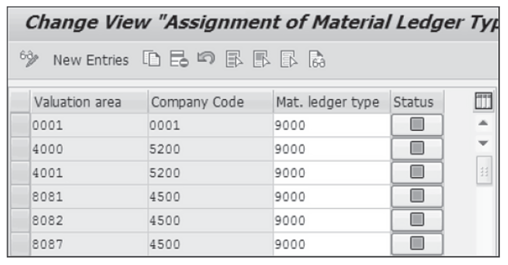 Assignment of Material Ledger Types to Valuation Areas