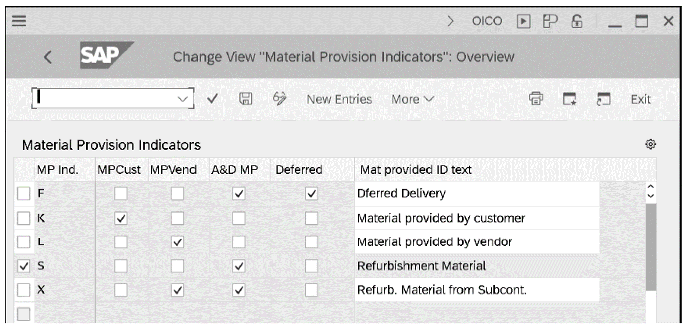 Subcontracting: Material Provision Indicator