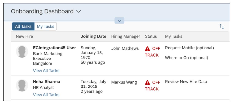 SAP SuccessFactors Onboarding: Participant Task Dashboard