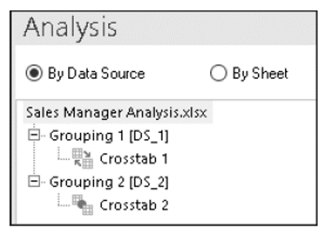 Grouped Crosstabs Highlighted with Different Icons