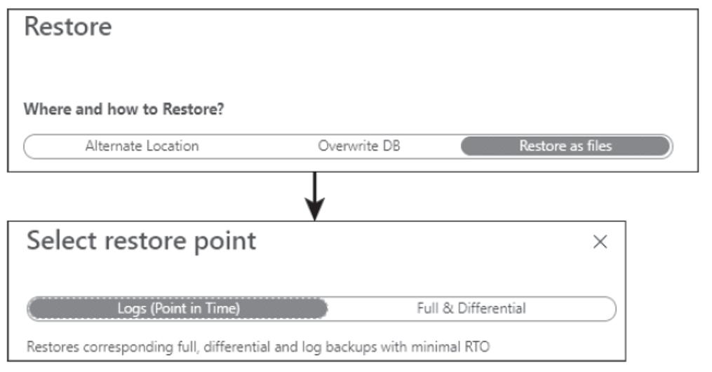 Restore Options for Database When Using Microsoft Azure Backup