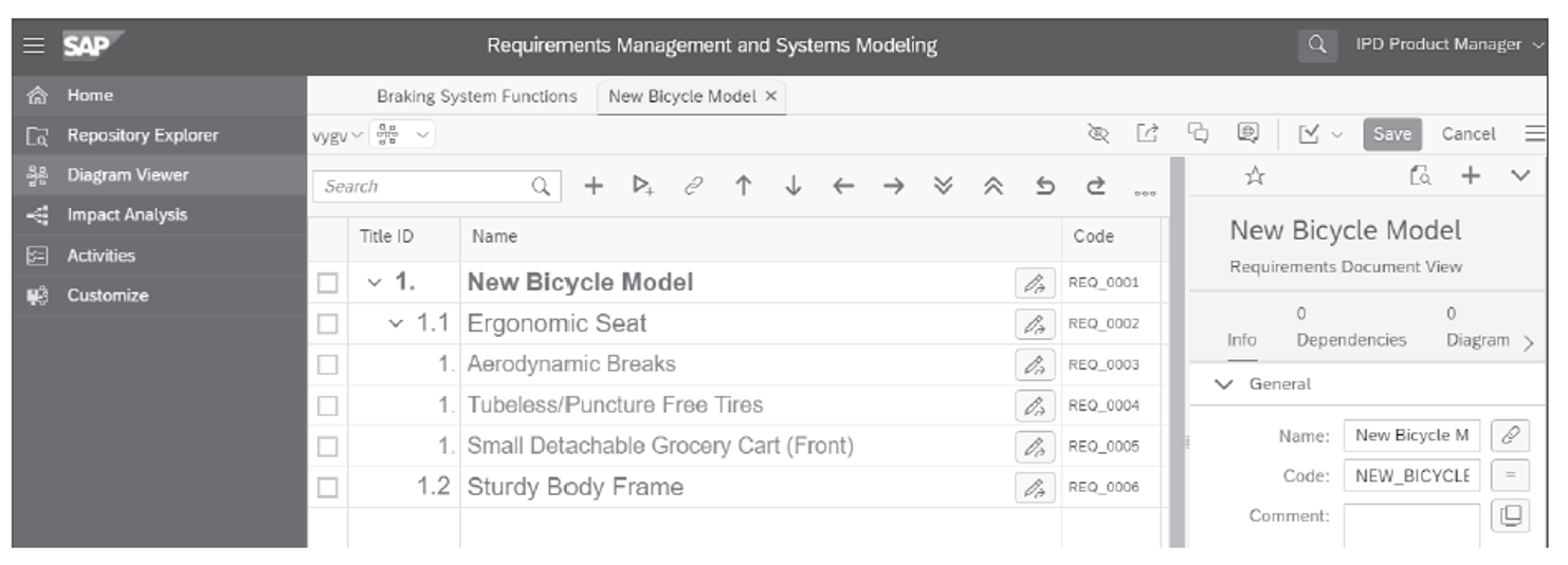 Requirements Management and Systems Modeling