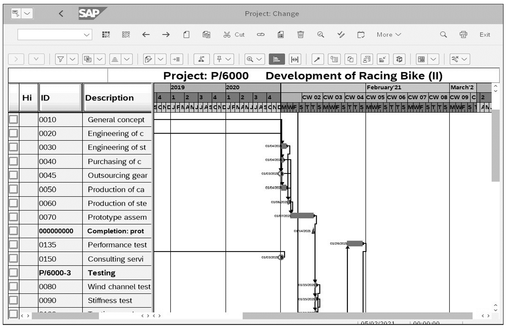 Project Planning Board in Project System