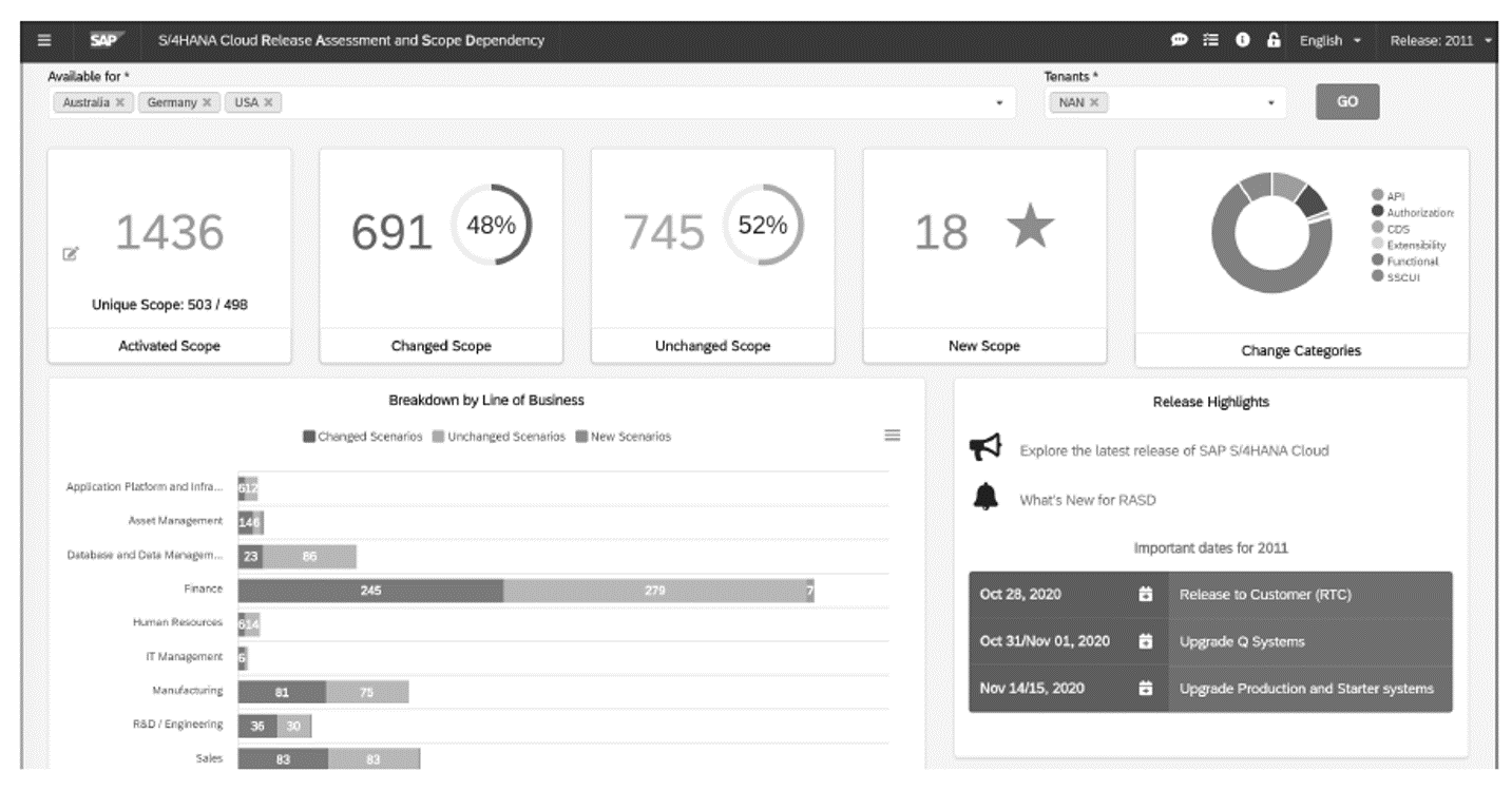 Release Assessment and Scope Dependency Tool