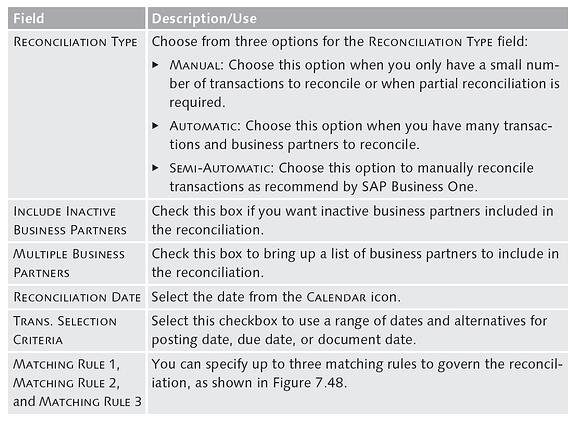 SAP Business One BP Internal Reconciliation Selection Criteria