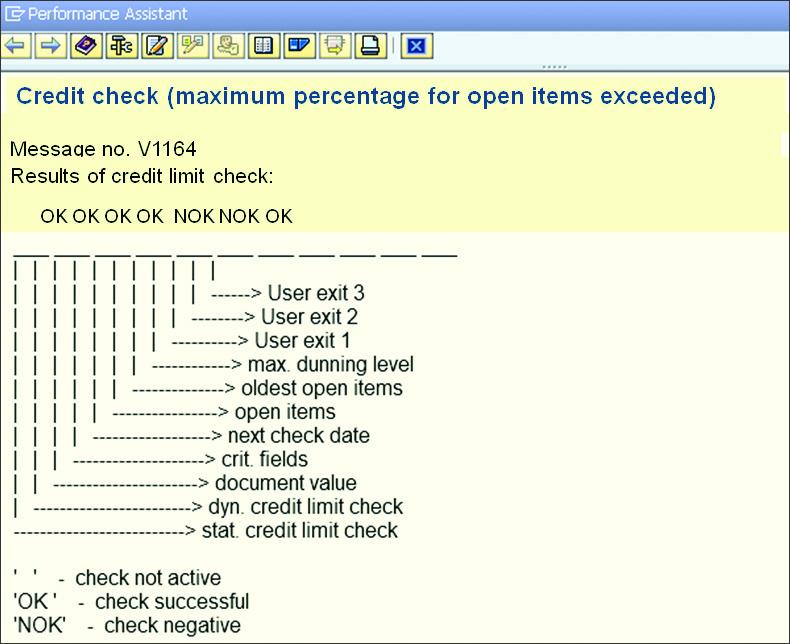 SAP SD Credit Check